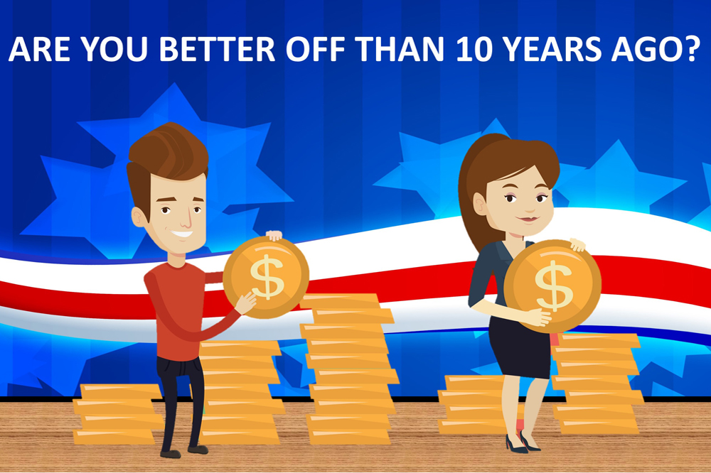 Are You Better Off Than 10 Years Ago?