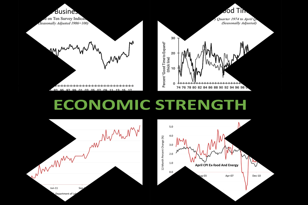 Four New Signs Point To Economic Strength (2-Minute Read)