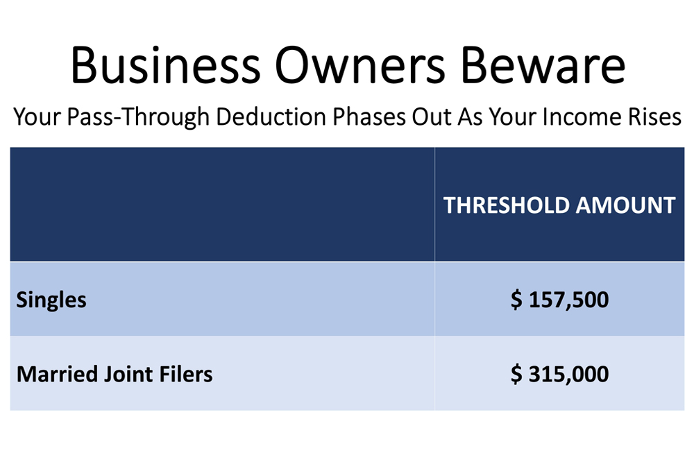 How The New Small Business Tax Break Phases Out