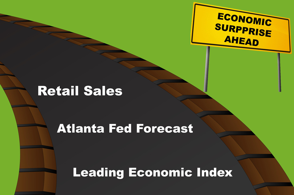 U.S. Leading Indicators, Retail Sales, And Atlanta Fed Forecast Signal Strength
