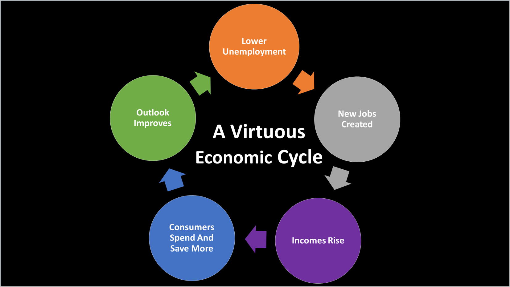 the causes and the impact of the asset bubble of 2008 Following the burst of the tech bubble and the recession of  spread to other asset  bankruptcy of lehman brothers in september 2008,.