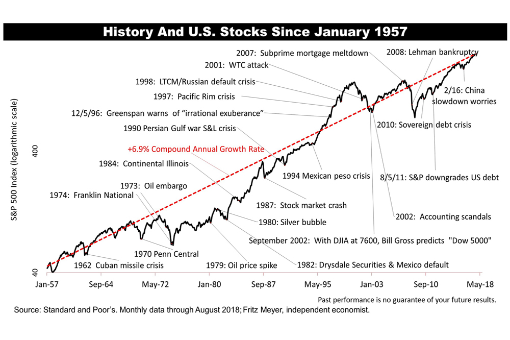 Investment Wisdom At A Poignant Moment In History